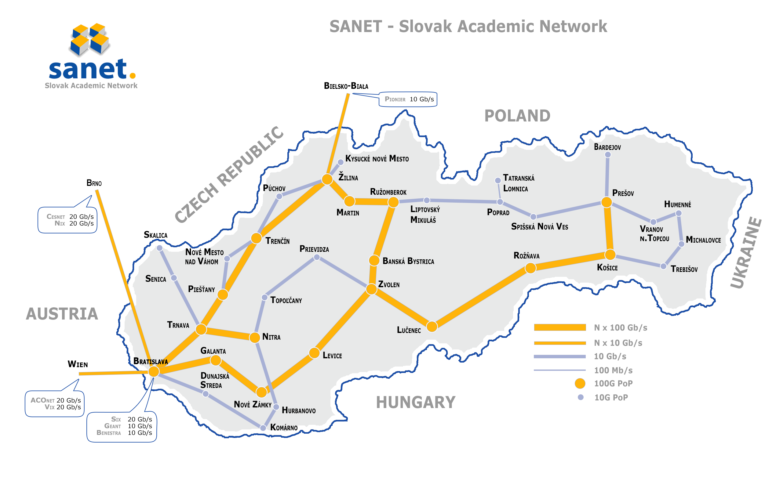 Network Diagram of SANET's Recently-deployed National Research and Education Transport Network Backbone across the Slovak Republic