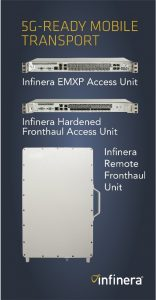 Infinera's New 5G-Ready Mobile Transport Solutions