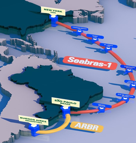 Seaborn Networks' Seabras-1 Subsea Cable