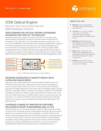 ICE6 Optical engine