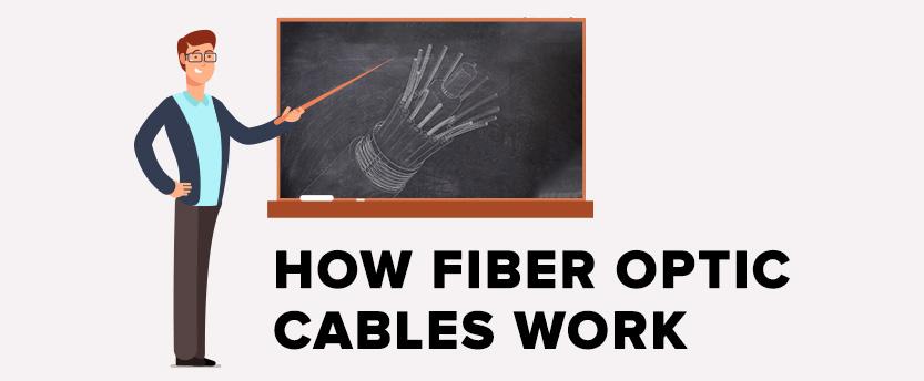 How Fiber Optic Cables Work