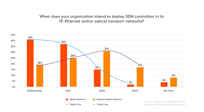 Is-Your-Optical-Network-Ready-for-Open-and-Disaggregated