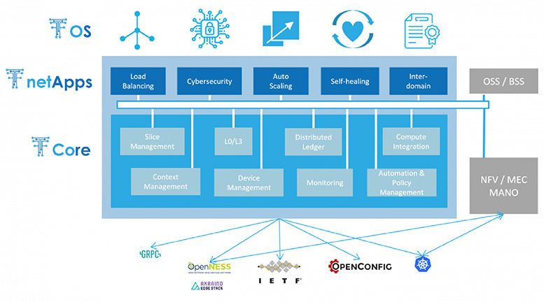 What's-Next-for-SDN-Control?